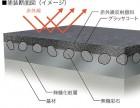 遮熱グラッサ・塗装断面図